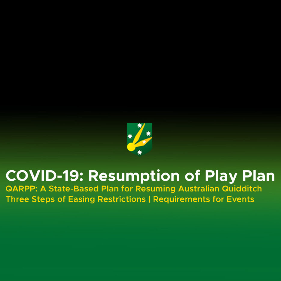 Resumption Of Play Plan For Covid 19 Quidditch Australia