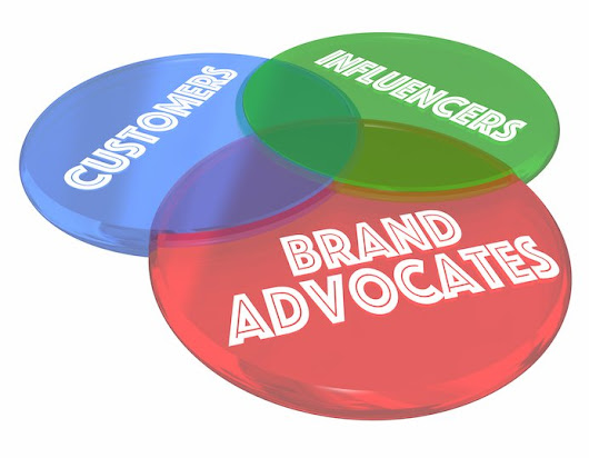 Customer Advocacy for Increased Social Media Influence | Rocks Digital