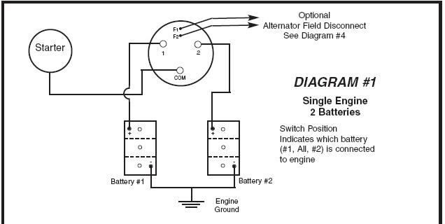 Perko Battery Switch Wiring Diagram 2 Switch