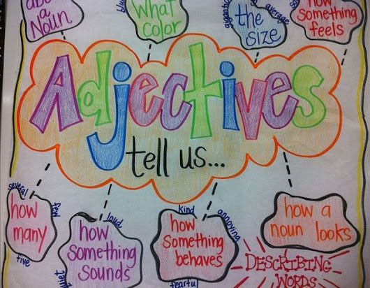 The benefits of adjective-free copy for your business | Content Hero