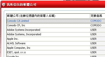 comodo40-32 (by 異塵行者)