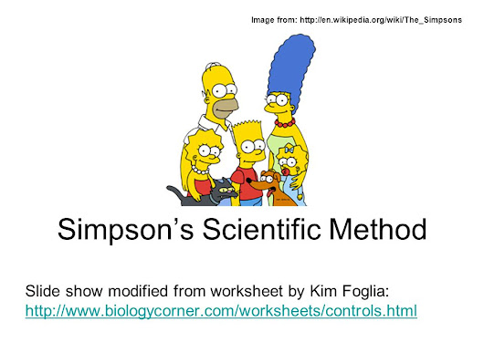 Collection of Simpson Scientific Method Worksheet Sharebrowse – Simpsons Scientific Method Worksheet