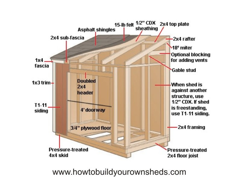 Shed Plans With Lean To – Garden Shed Plan