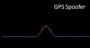 صورة لاشارة GPS عاديه