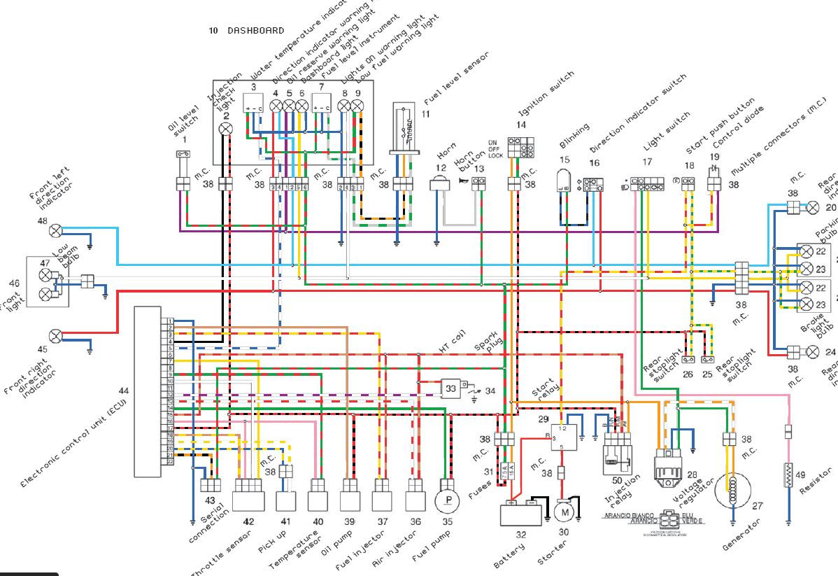 DIAGRAM] Aprilia Habana 125 Wiring Diagram FULL Version HD Quality Wiring  Diagram - PHONEWIRINGPRO.TESCOMAITALIABLOG.ITIl blog di Tescoma Italia