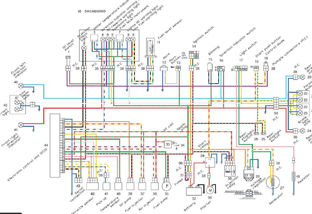 Aprilium Habana Wiring Diagram