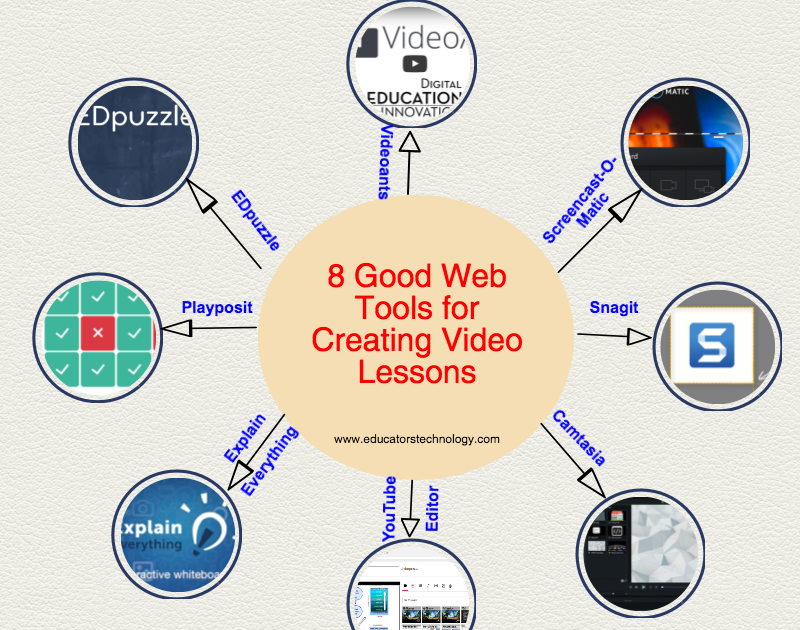 8 Great Web Tools for Creating Video Lessons