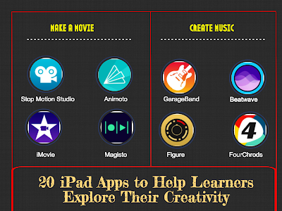 Unleash Students Creativity with These Educational Apps