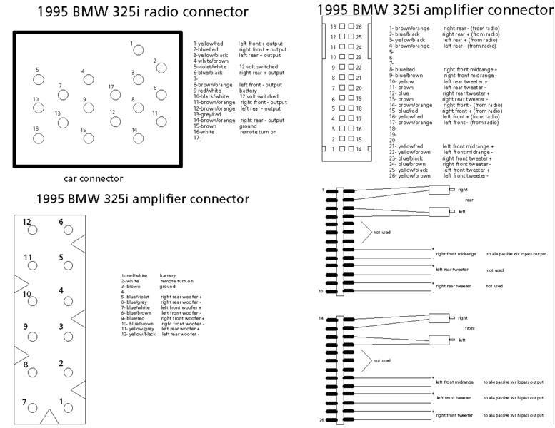 1995 Bmw 318i Radio Wiring Diagram Wiring Diagrams Post Shy Park A Shy Park A Michelegori It