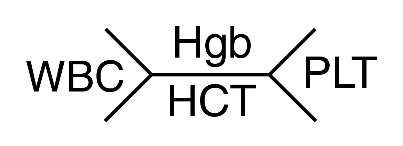 Hematology_Fishbone_Schematic