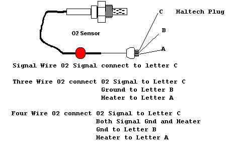 how to test oxygen sensors on the bench