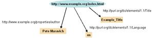 Rdf-graph1
