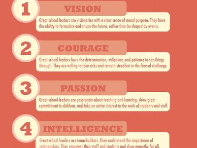 8 Characteristics of Great School Leaders