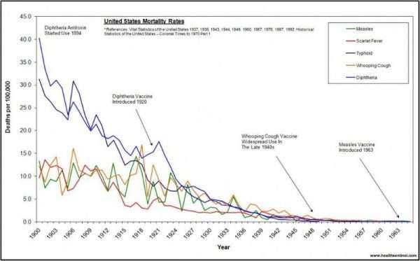 О пользе вакцин именно для избавления от людей по версии Билла Гейтса