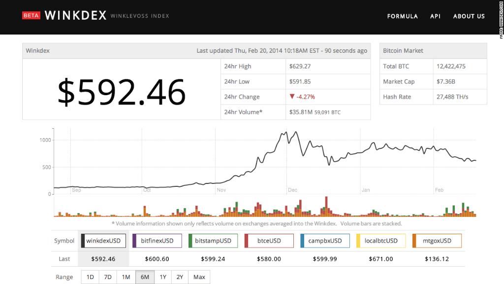 bitcoin etf btc