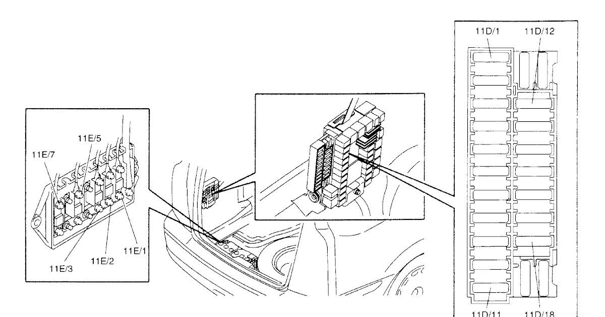 Fuse Box Diagram For Volvo S70