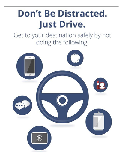 Save Lives: Don't Be a Distracted Driver