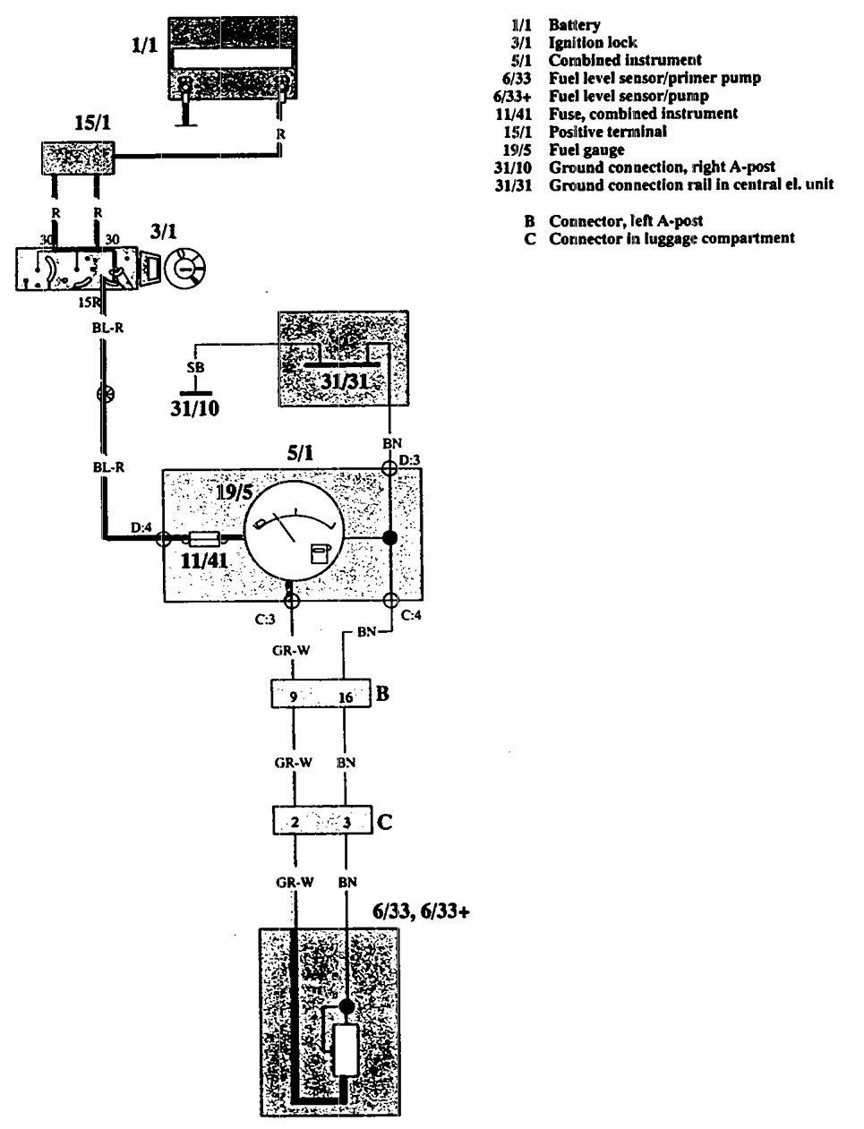 50 Luxury Cummins isx Starter Wiring Diagram