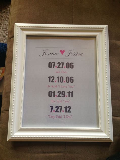 One Year Wedding Anniversary Gift Ideas For Her 25 Unique