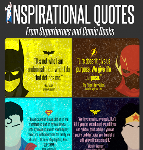 Inspirational Quotes From Superheroes And Comic Books