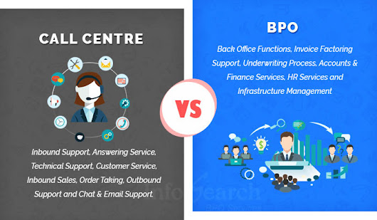 What is the difference between Call Centre & BPO Companies? - Faq 1 - Infosearch BPO Blog