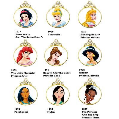 Meet Anika Noni Rose: Disney's First Animated Black ...