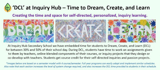 Creating the time and space for self-directed, personalized, inquiry learning. – David Truss :: Pair-a-dimes for Your Thoughts