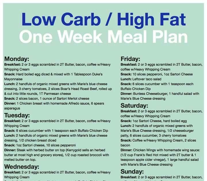 Vegan Keto Diet Guide: Benefits, Foods and Sample Menu ...