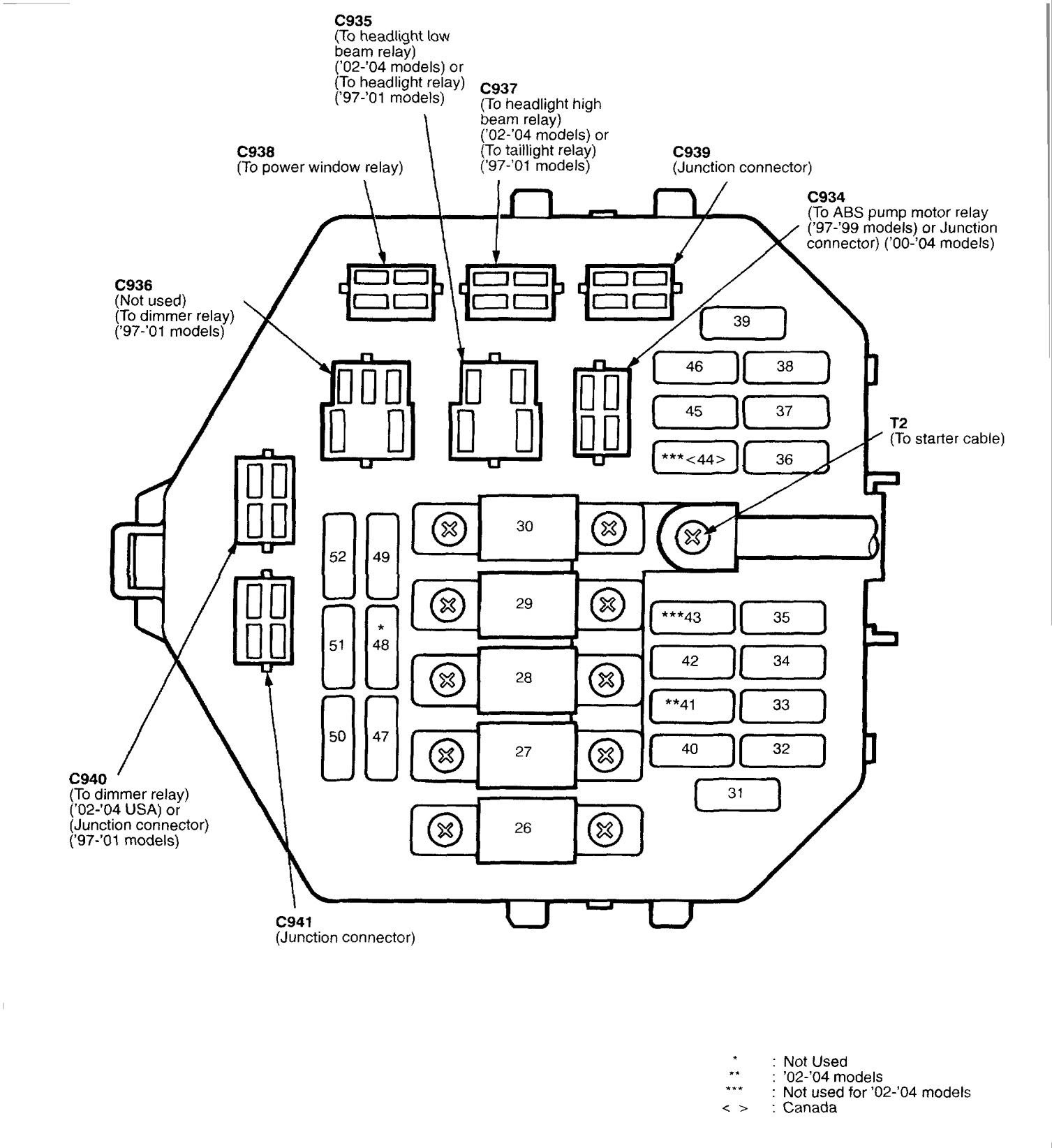 95 Integra Fuse Diagram - Wiring Diagram