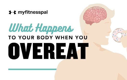 Your Body When You Overeat [Infographic] | Under Armour