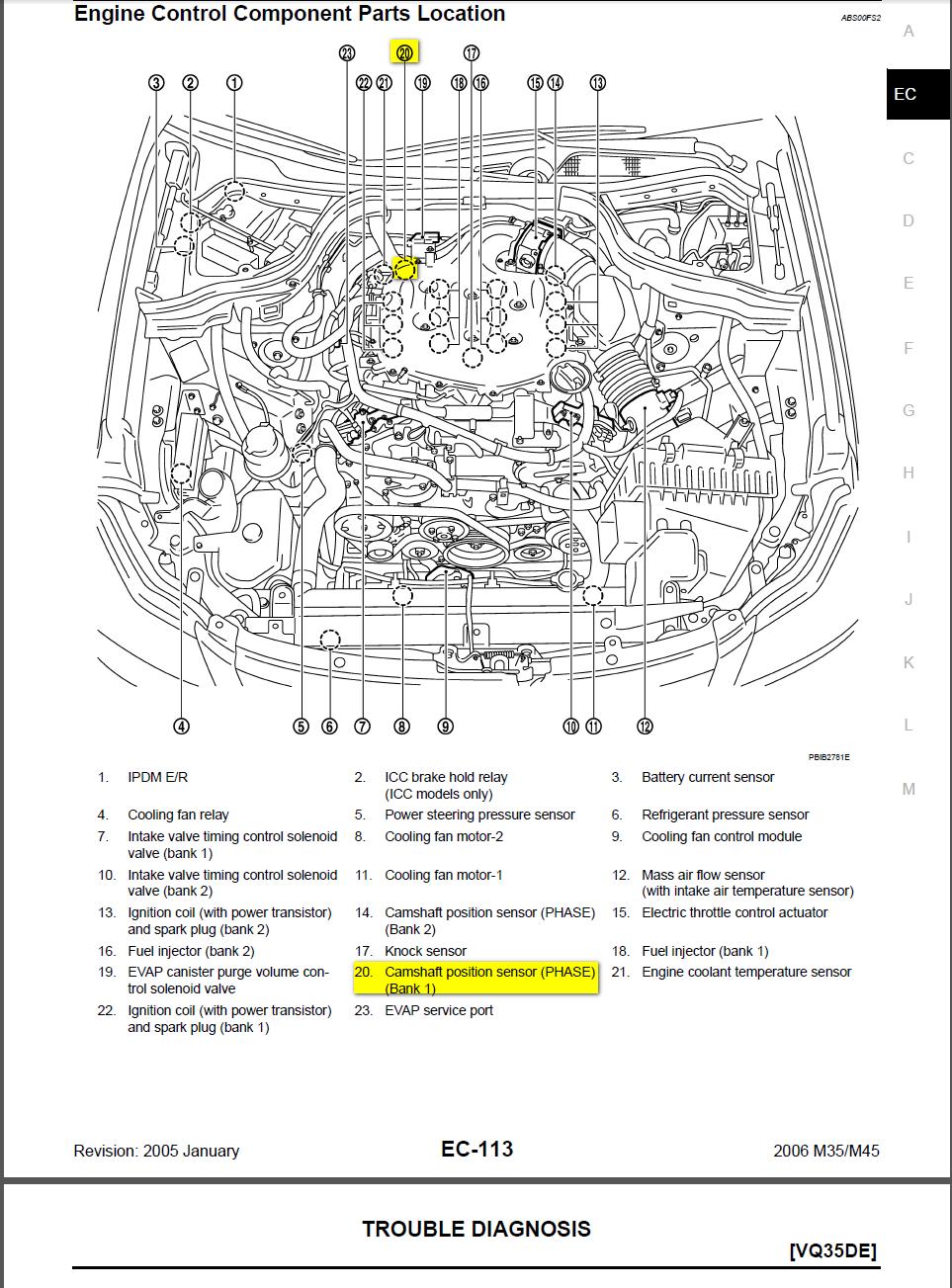 2005 Infiniti G35 Engine Diagram Wiring Diagram Skip Browse Skip Browse Bowlingronta It