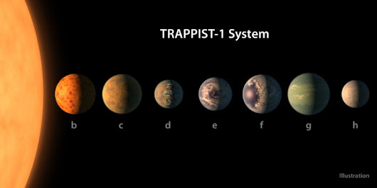 Nearby system has 7 Earth-sized planets, several in the habitable zone