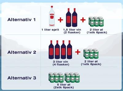GRAVID UKE 3 ALKOHOL