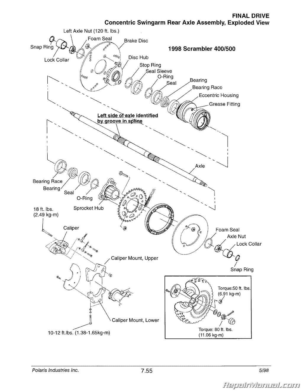 1996 1998 polaris atv and light utility vehicle