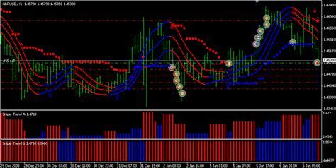 Forex mql4 soldiers system