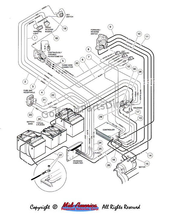 1999 Club Car Ds Wiring Diagram Av Cable Wiring Diagram Dodyjm Wiringdol Jeanjaures37 Fr