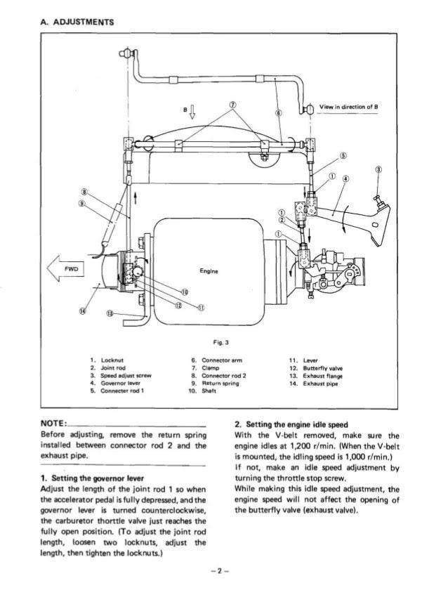 Yamaha Golf Cart Wiring Diagram For 1986