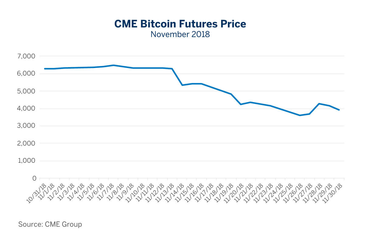 bitcoin related coin
