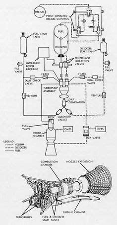 Wernher von Braun discusses space station photo credit