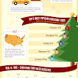 The Christmas Tree Deconstructed [Infographic]
