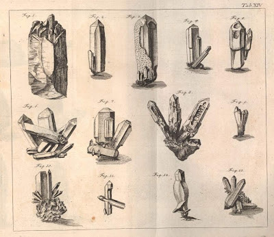 crystal formations from Hungarian geology book