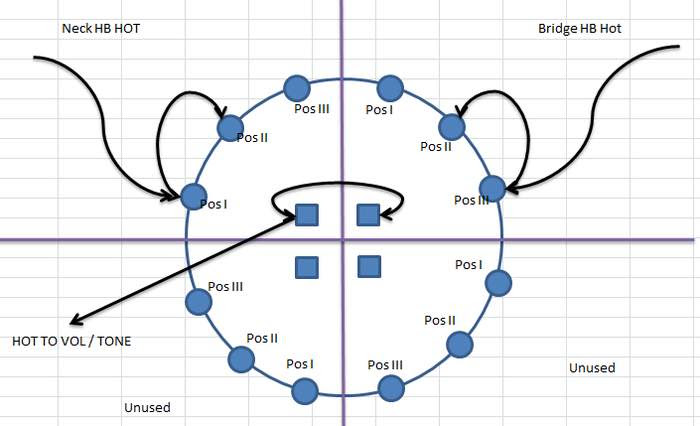 2 Pole 3 Position Rotary Switch Wiring Diagram Case 580k Starter Wiring Diagram Vww 69 Yenpancane Jeanjaures37 Fr