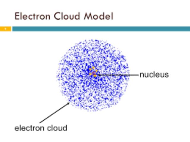 electron_cloud_model