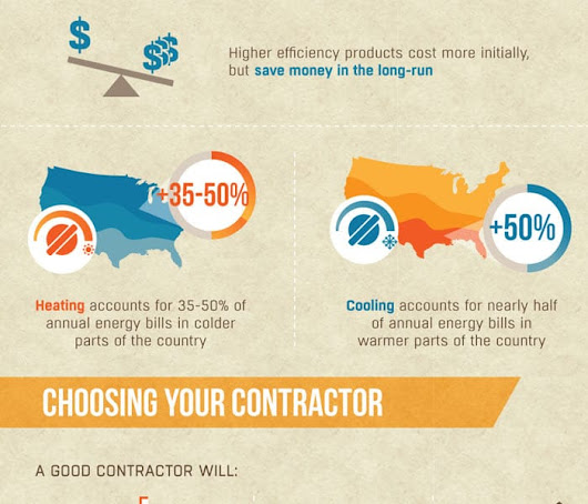 Choosing the Right HVAC System For Your Home [INFOGRAPHIC]