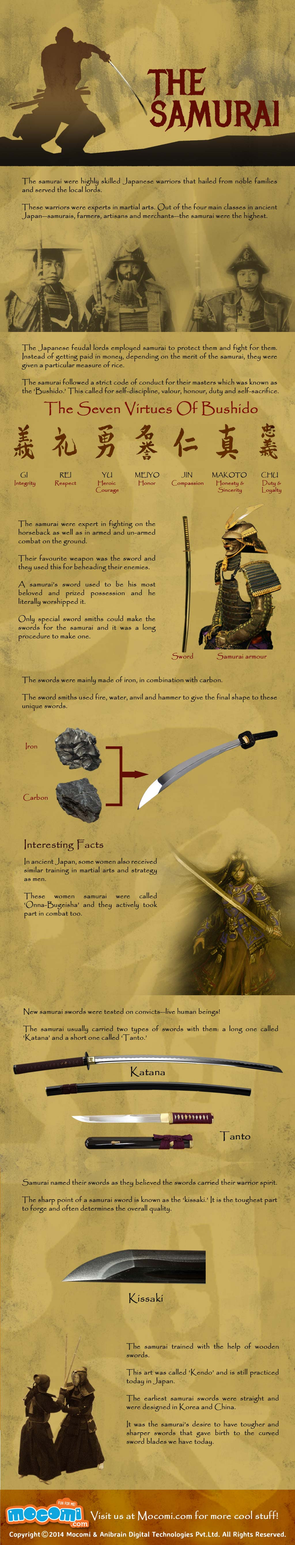 Infographic: The Samurai