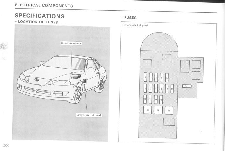 1993 Lexus Sc300 Fuse Box Wiring Diagram Few Explorer B Few Explorer B Pmov2019 It