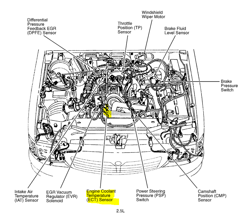 Mazda B2500 Fuse Diagram - Wiring Diagram