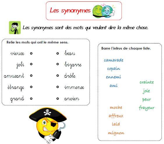 Synonimy - ćwiczenie 1 - Francuski przy kawie