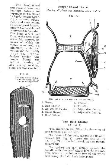 Singer Treadle Sewing Machine Parts : singer, treadle, sewing, machine, parts, Parts, Treadle, Sewing, Machine