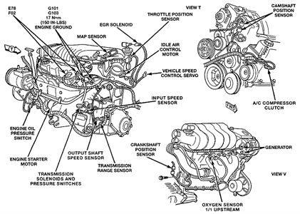 1996 Chrysler Town Amp Country Stereo Wiring Diagram